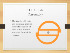 S.H.O. Coils(Assembly)• The two S.H.O. Coils will be spread apart at the middle section of the S curve to make space for the shaft in between.